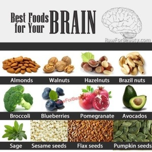 Pills to enhance brain power image 2